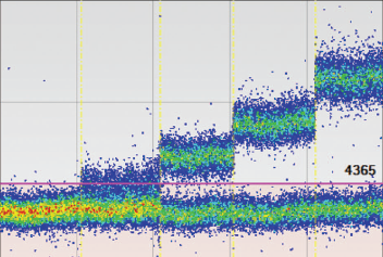 Example of data output from a droplet dPCR instrument (Bio-Rad QX100)